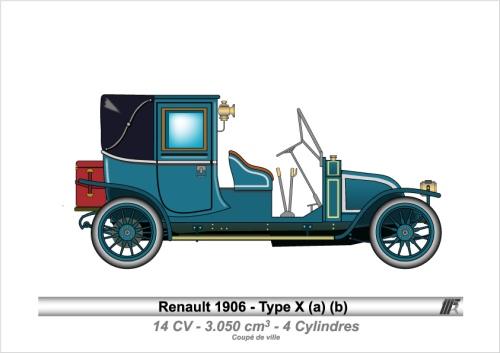 1906-Type X (ab)
