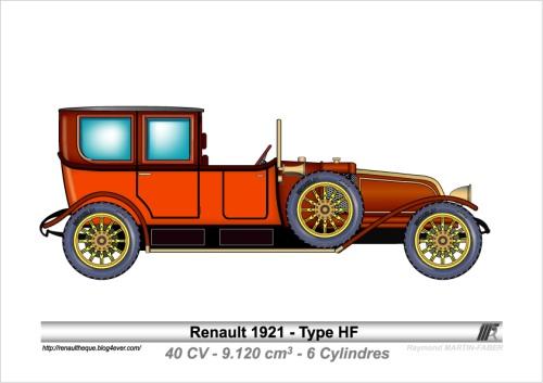 1921-Type HF
