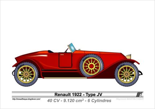 1922-Type JV
