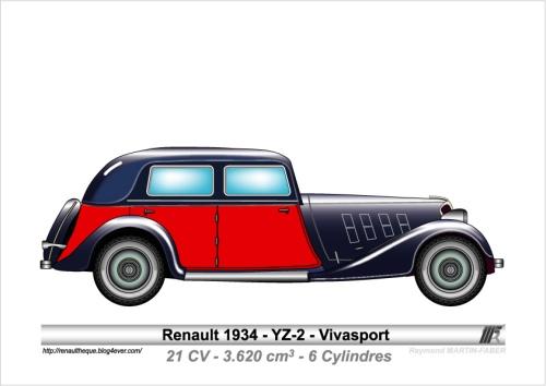 1934-Type YZ-2 Vivasport (3)