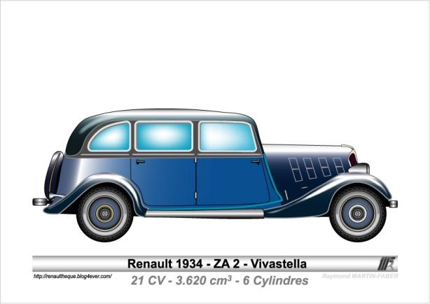 1934-Type ZA-2 Vivastella (3)