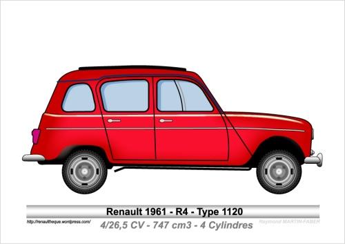 1961-Type R4
