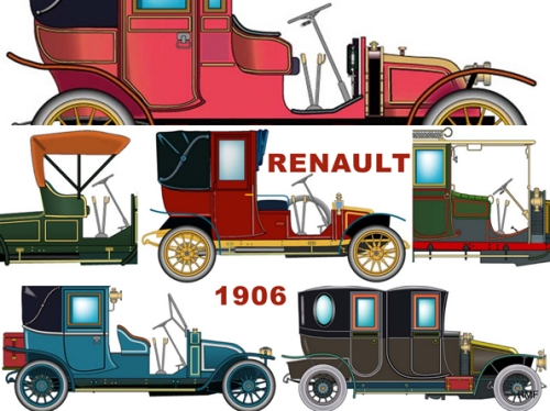 Renault Gamme 1906