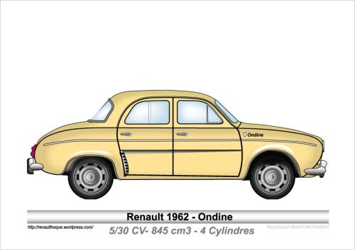 1962-Type Ondine