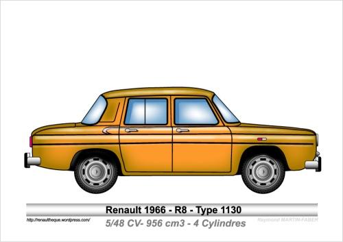 1966-Type R8