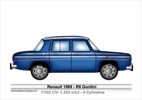 1969-Type R8 Gordini