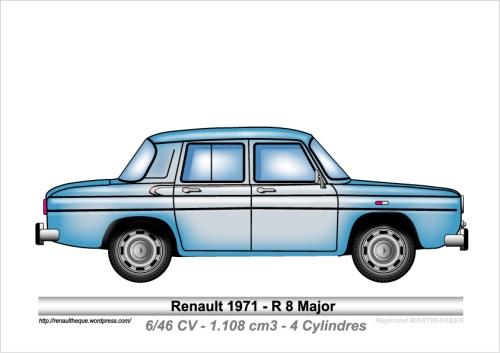 1971-Type R8 Major