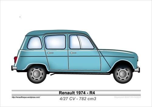 1974-Type R4