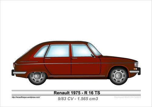 1975-Type R16 TS