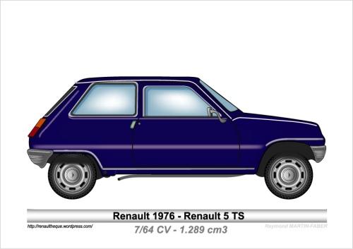 1976-Type R5 TS