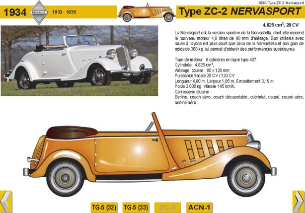 1934 Type ZC-2 Nervasport